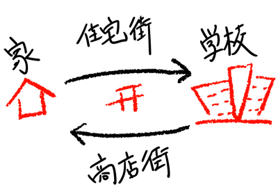 seichi_img_02