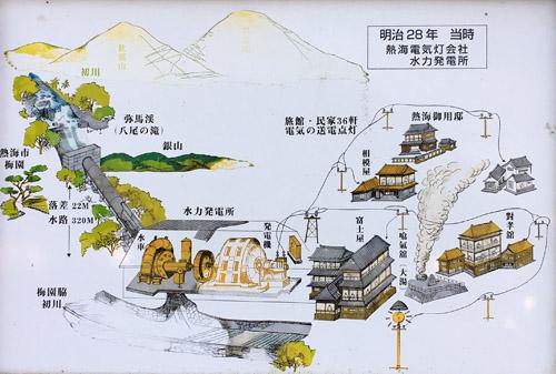 解説図:水力発電所跡