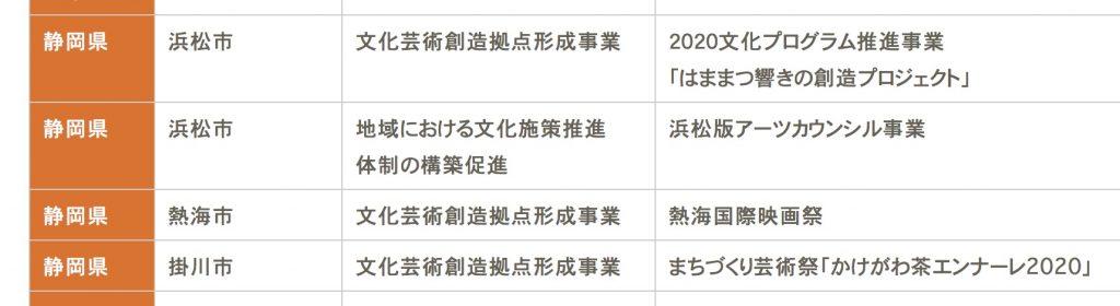 文化庁文化芸術創造拠点形成事業-静岡県