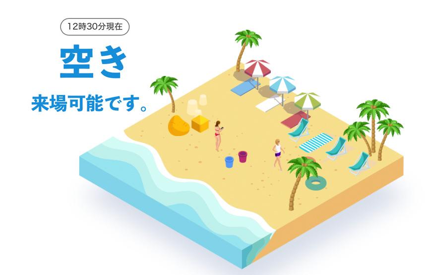 熱海サンビーチ-AIカメラ